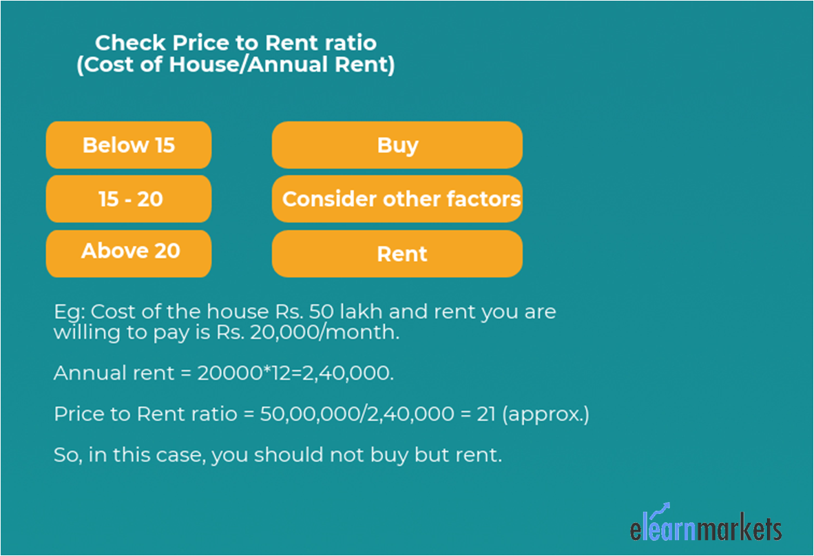 financial p to rent