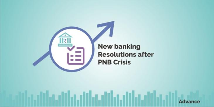 New Banking Resolutions After Pnb Crisis