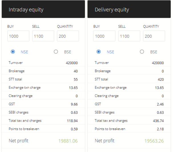 Example of Rates-Equity