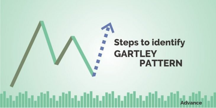 steps to identify gartley pattern