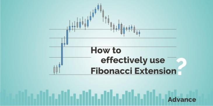 How to use Fibonacci Extension
