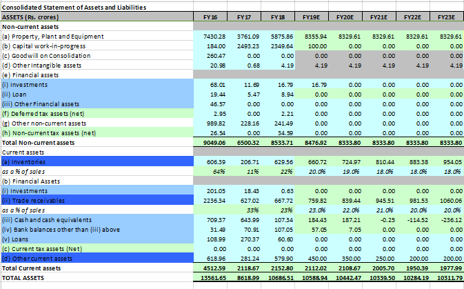 forcasting balance sheet 1 Free Cash Flow to Firm
