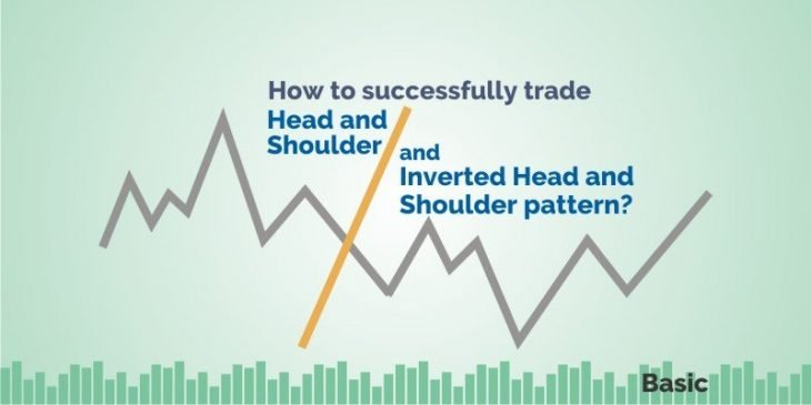 Head and Shoulder Pattern Trading Strategy