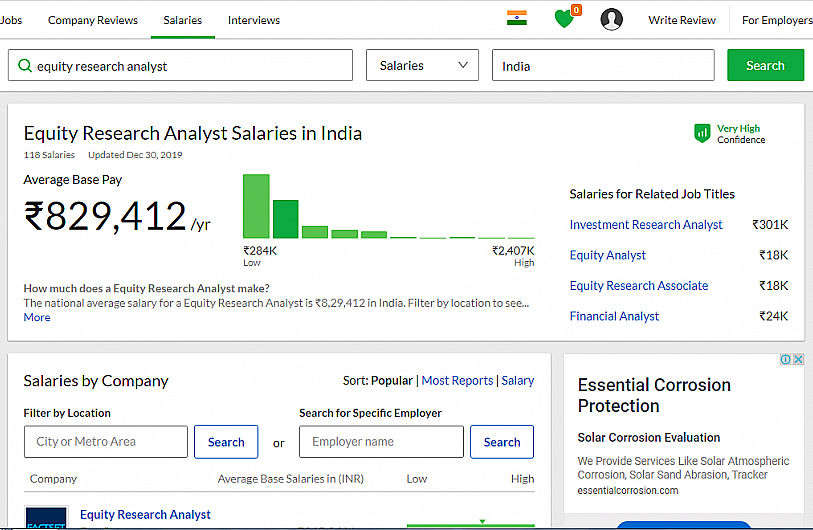 glassdoor equity analyst salary in india
