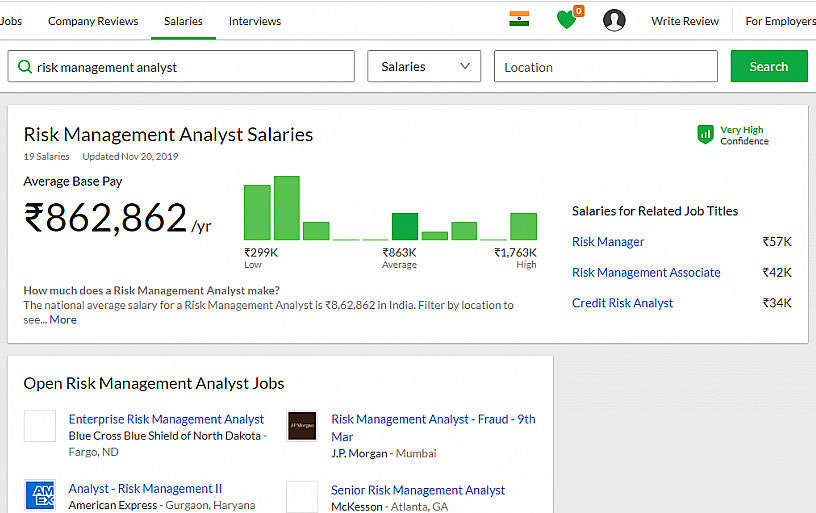 glassdoor risk management salary in india