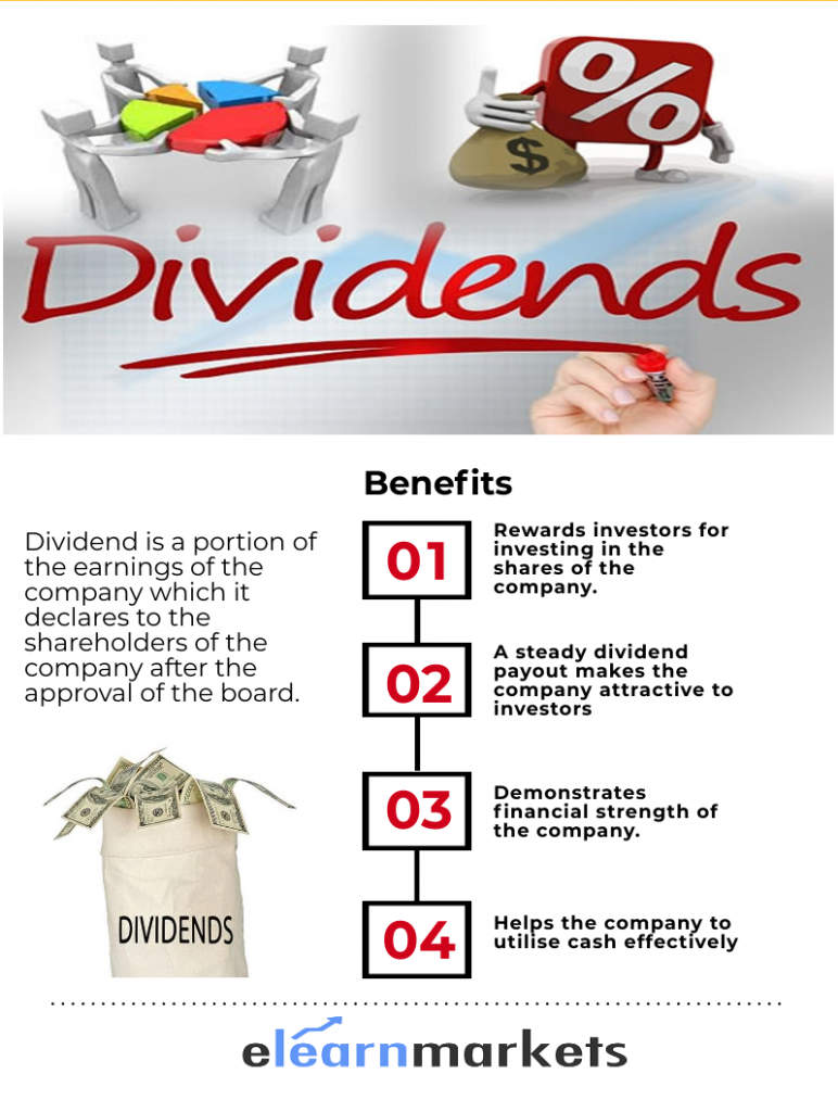 dividend paying stocks