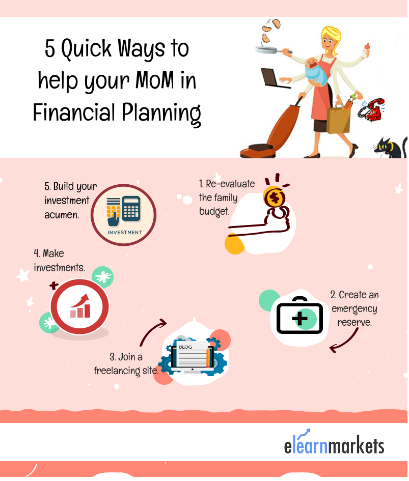 financial planning for mothers