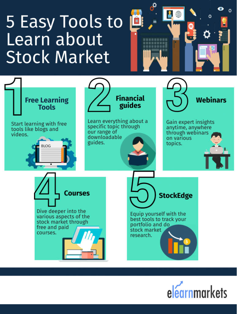 tools to learn stock market