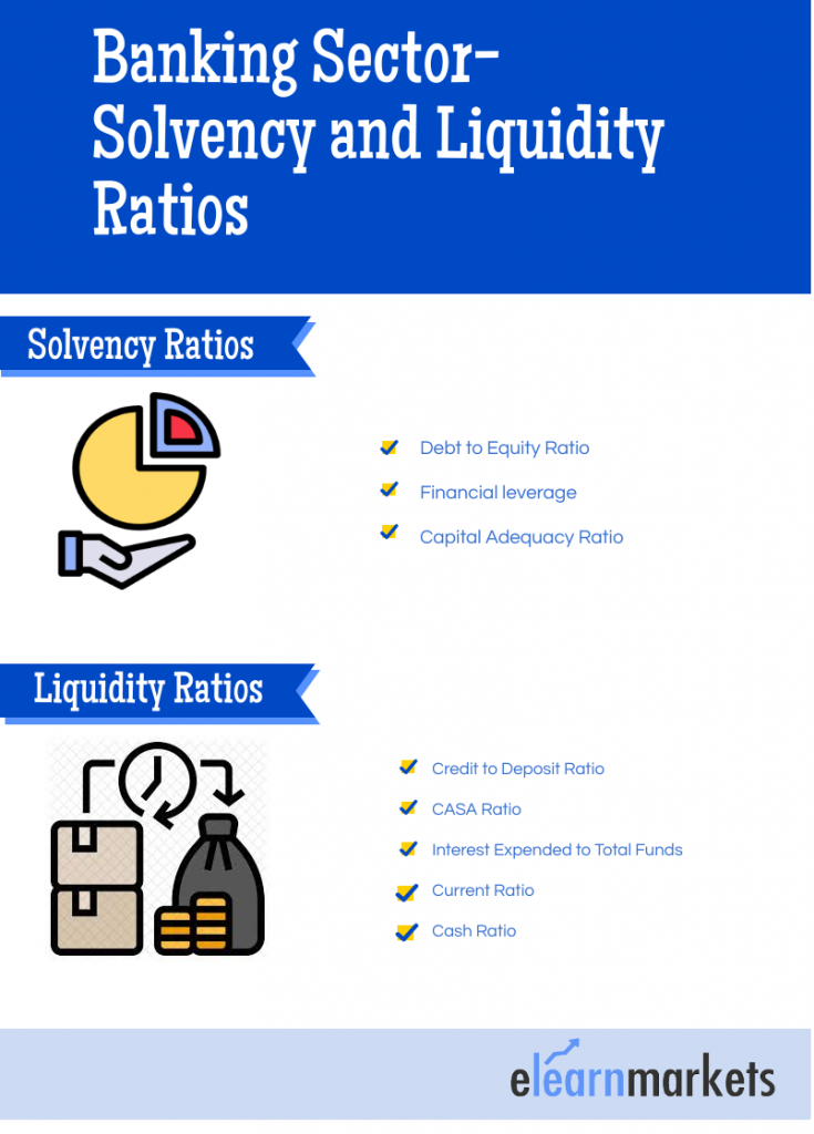 banking sector ratios