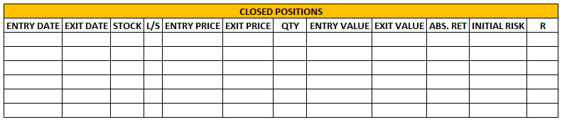 closed positions trading psychology