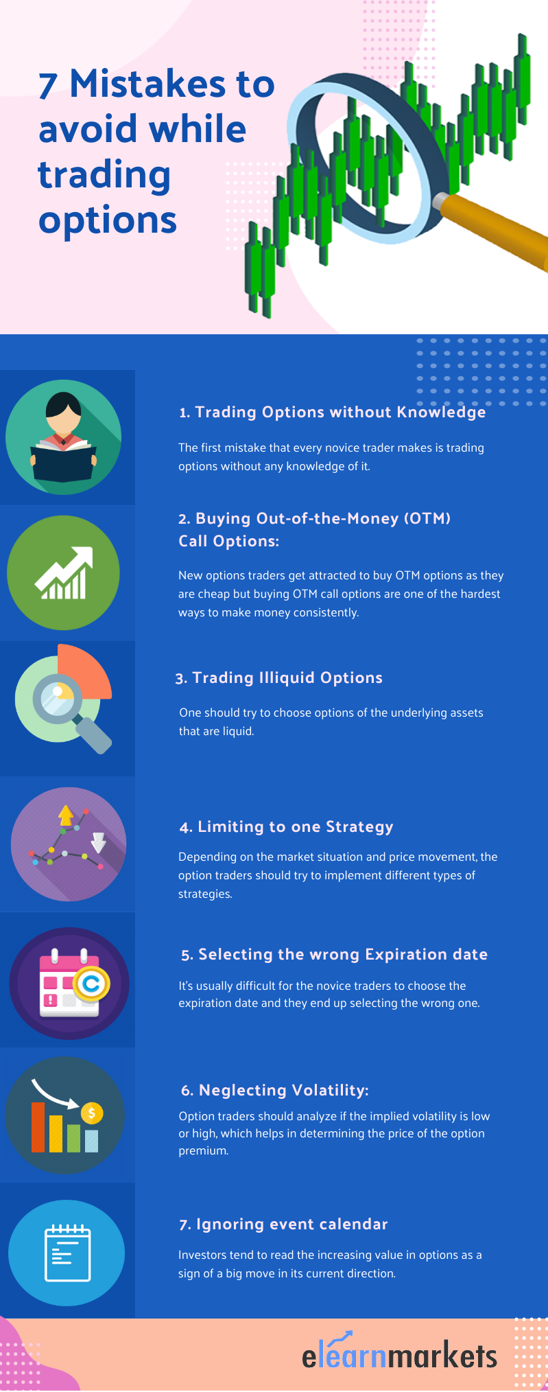 trading in options mistakes