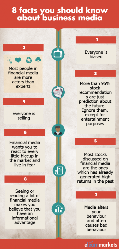 Business Media Facts