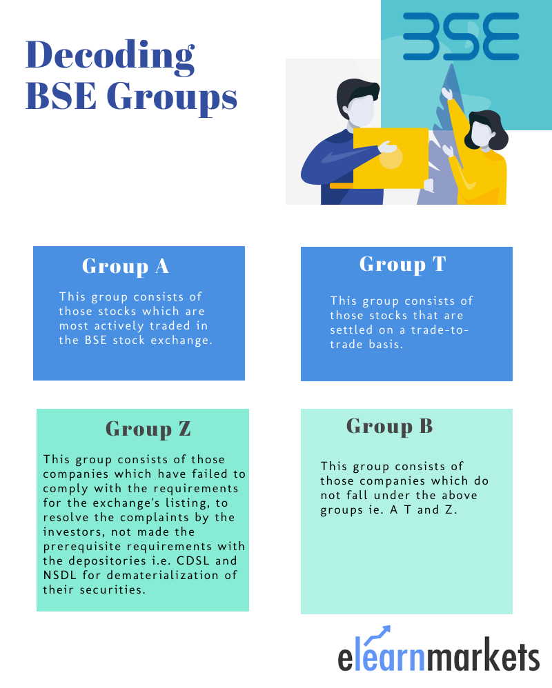 BSE Groups