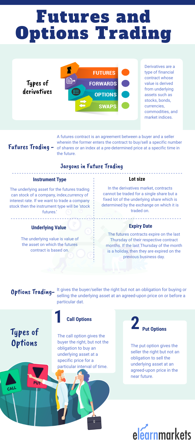 complete guide on Futures and Options (F/O) Trading