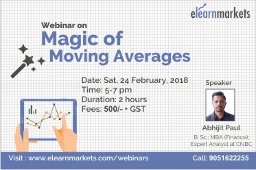 Magic of Moving Averages