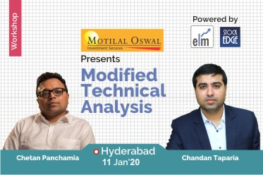 Modified Technical Analysis - Bridge Between Theory and Practice - Hyderabad