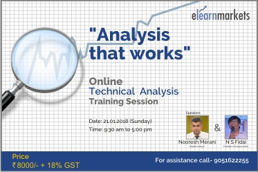 Analysis, that works – Online Technical Analysis training session